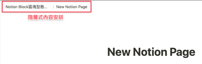 頁面型態區塊