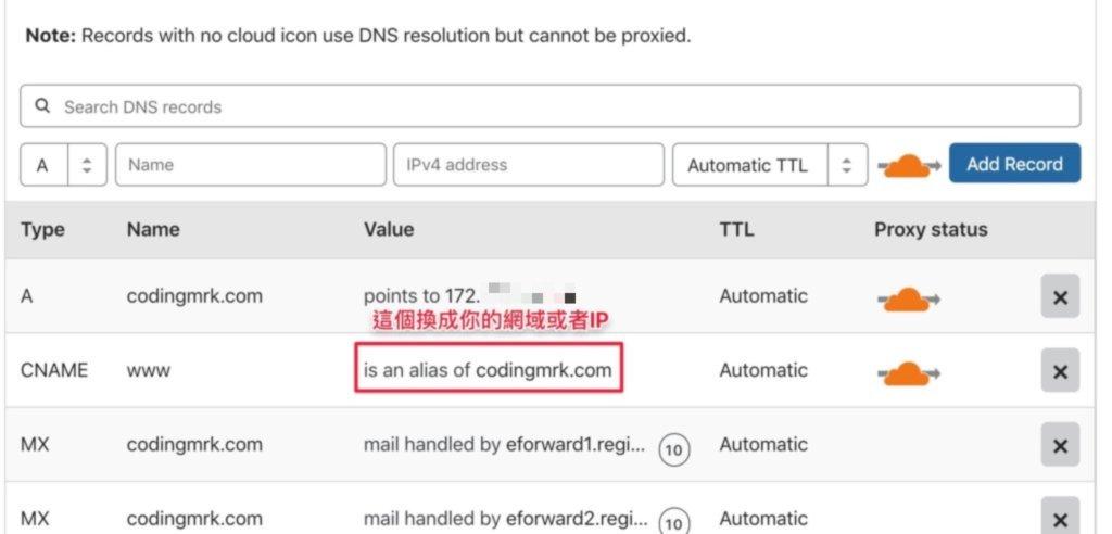 「CNAME」 「www 」的 Value 換成你的網域,或是 IP也可以。