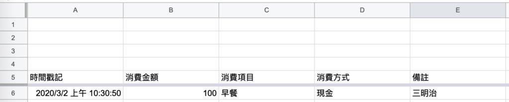 Google表單記帳術-建立消費記錄餘額區塊-插入空白列後的完成畫面
