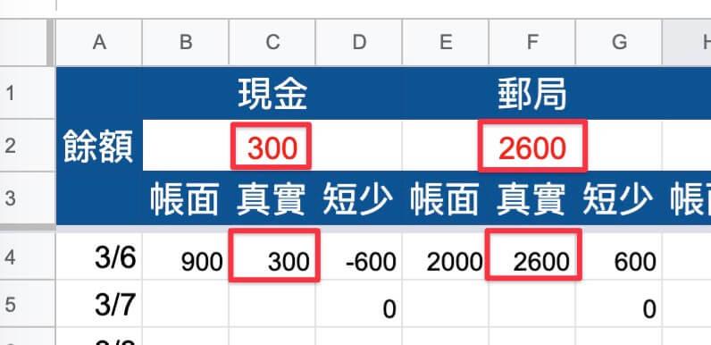 Google表單記帳術-測試對帳功能-填入查帳後的真實餘額
