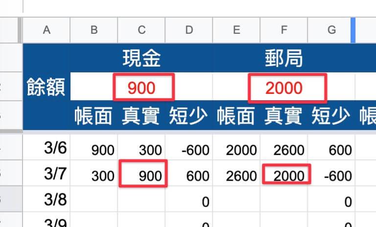 Google表單記帳術-測試對帳功能-填入查帳後金額
