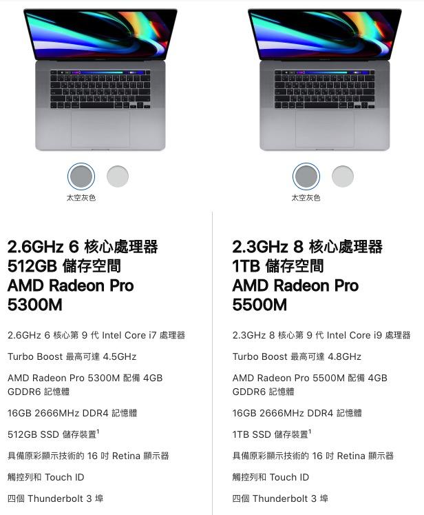 MacBook Pro 2019 16吋 官方網站規格