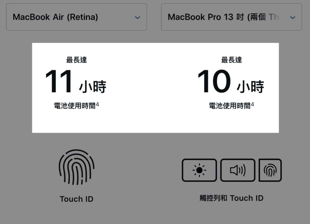 MacBook Air 的電池續航力還是比 MacBook Pro 好上一些